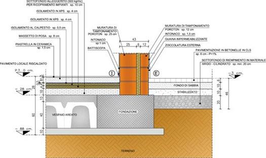 L 39 impiego della muratura poroton nell 39 isolamento delle for Fondazioni per case in legno