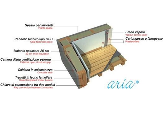 Strutture antisismiche wood beton test sperimentali sulle for Piani tetto veranda protette
