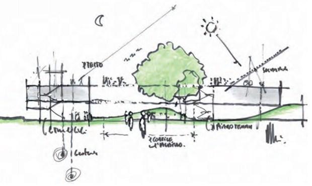 Di renzo piano il progetto della scuola del futuro for Idee del piano di progetto