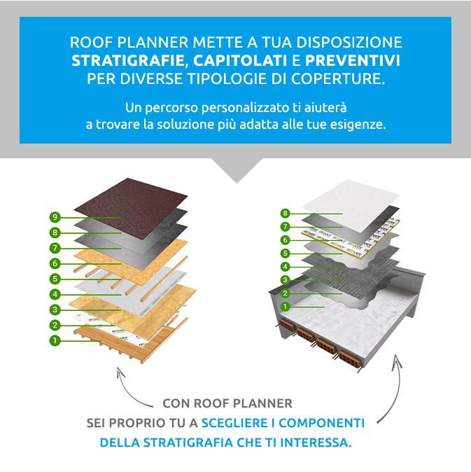 Saint-Gobain aiuta a progettare il tetto ideale