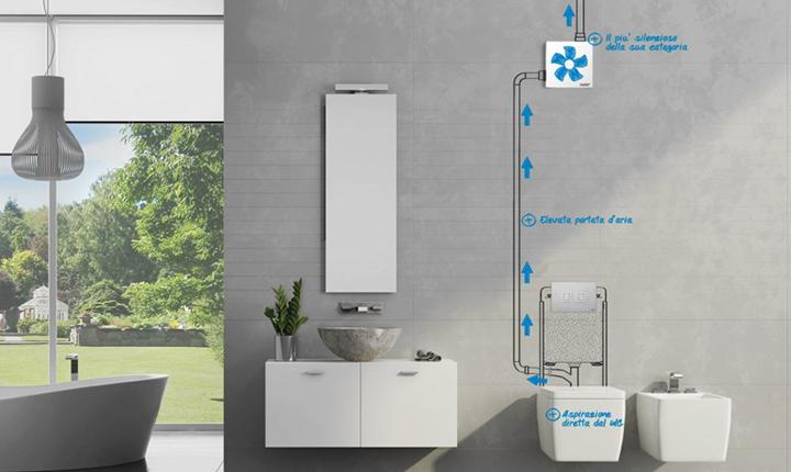 Qualità dellaria indoor: i sistemi per contrastare linquinamento