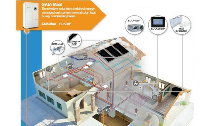 Impianti di riscaldamento: sistemi di produzione e distribuzione del ...