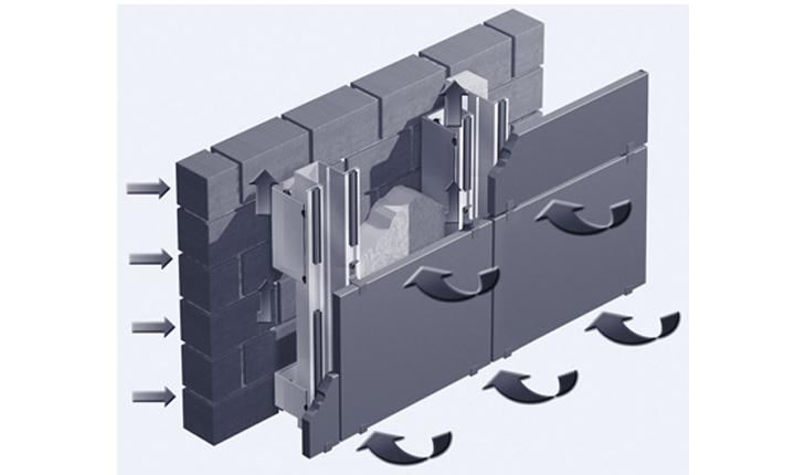 Facciate ventilate ecco come funzionano for Strutture metalliche dwg