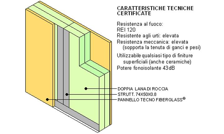Isolamento acustico come proteggersi dai rumori a casa e - Isolare parete interna a nord ...
