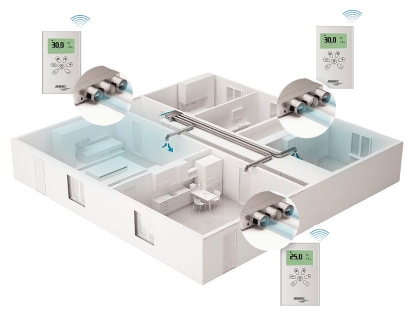 Mechanical forced ventilation system CLIMA-ZONE by AERMEC