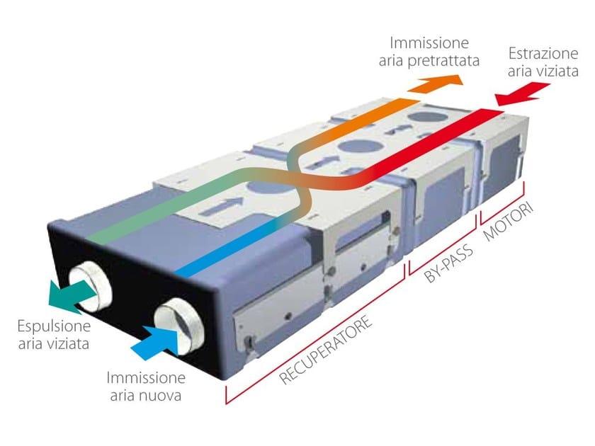 Ventilconvettore per controsoffitto jodo vmc sky atag italia for Ventilazione meccanica
