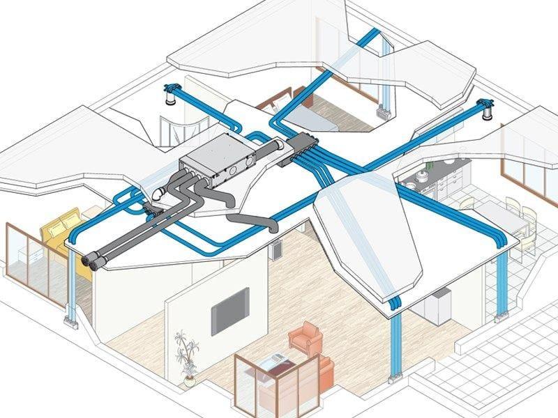 Canale e condotto per impianto di climatizzazione modulair for Impianto climatizzazione