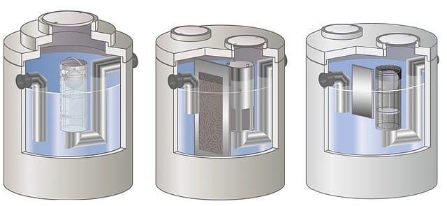 Oil separator, de-oiler and grease separator Separatori oli  a coalescenza NEUTRA by POZZOLI DEPURAZIONE