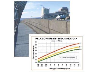 Cement Pozzolanico CEM IV/A 42,5R - Holcim (Italia)
