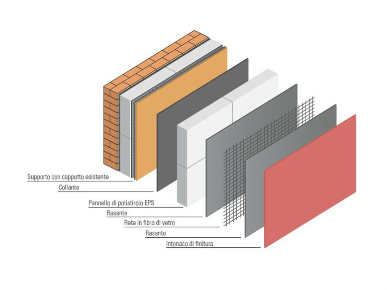 Exterior insulation system VIEROCLIMA ² - Viero