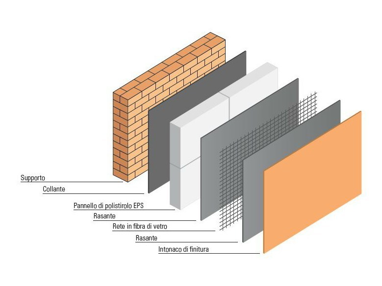 Exterior insulation system VIEROCLIMA PV - Viero