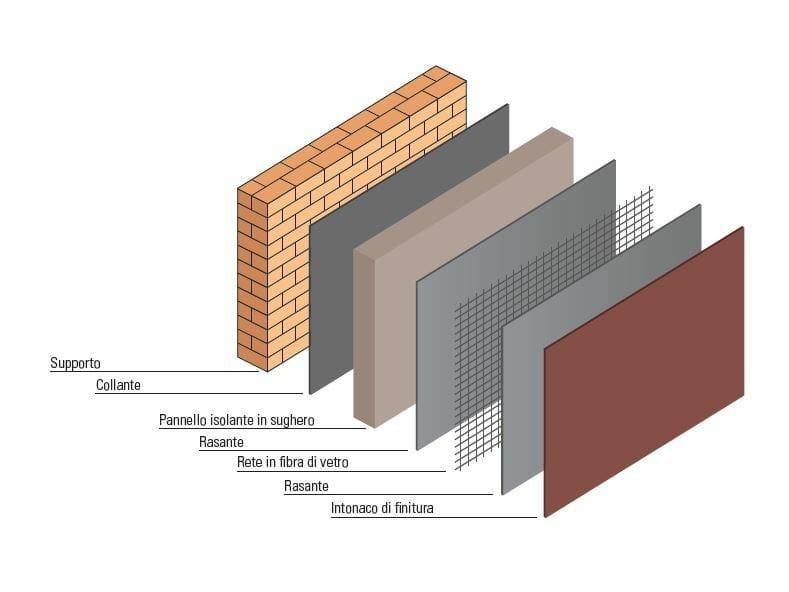Exterior insulation system VIEROCLIMA S - Viero