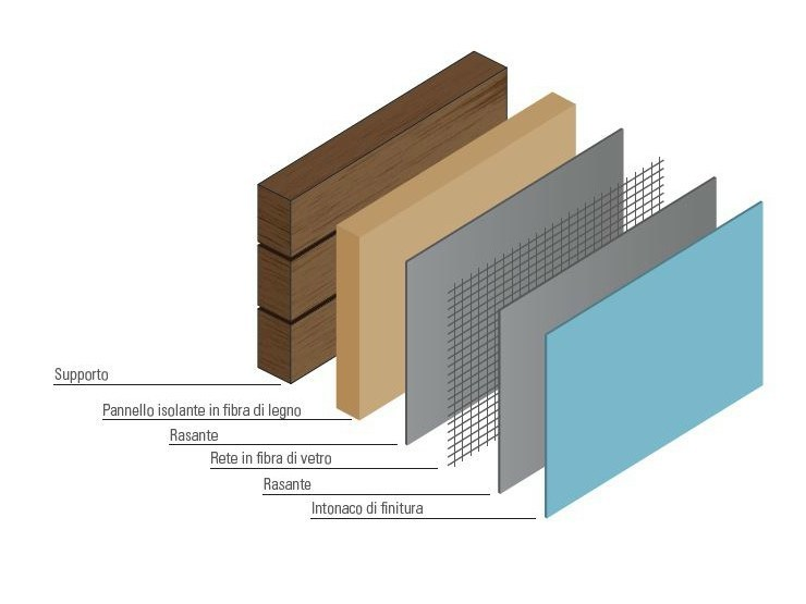 Exterior insulation system VIEROCLIMA W by Viero