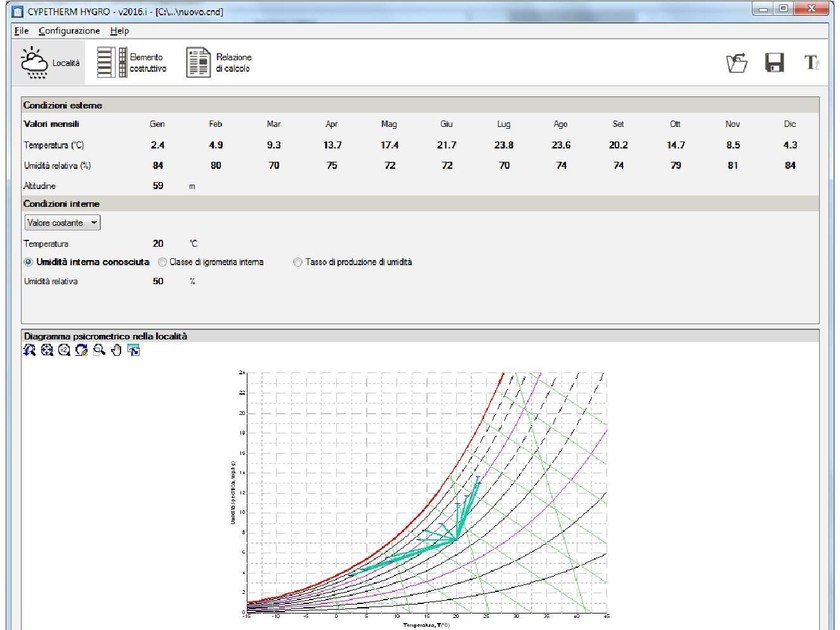 Energy certification CYPETHERM HYGRO - ATH ITALIA - Divisione software