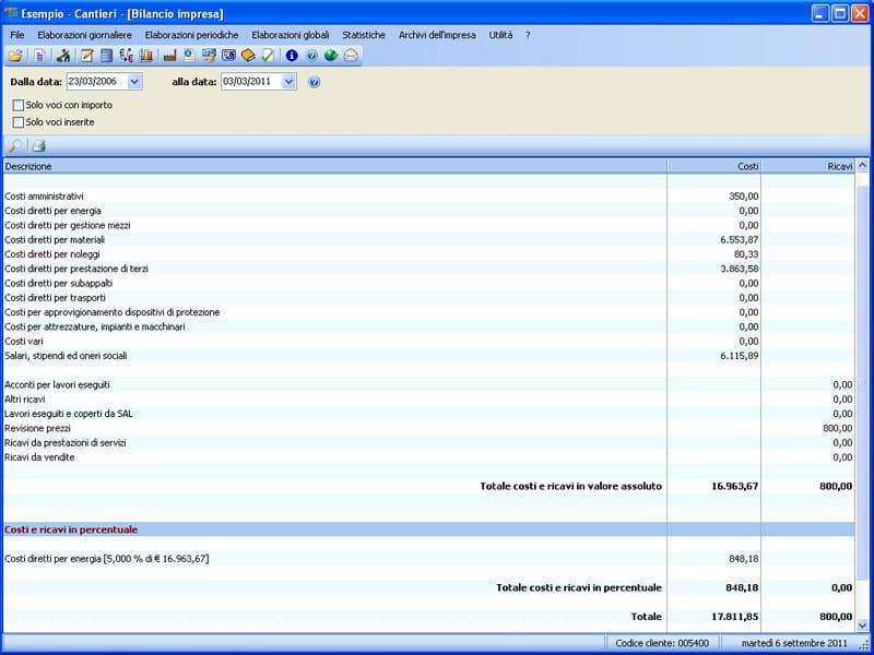 CANTIERI - Bilancio impresa