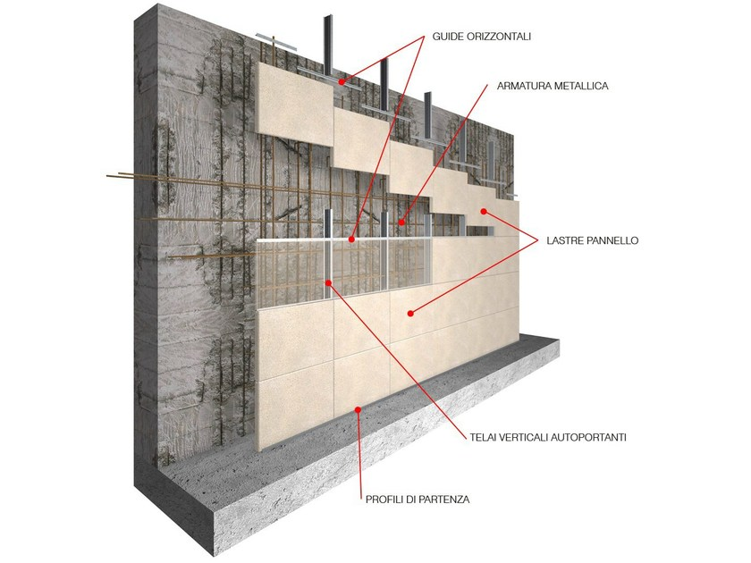 Formwork for concrete facewall CONTROMURUS - T-Rock® by Nuova Ceval