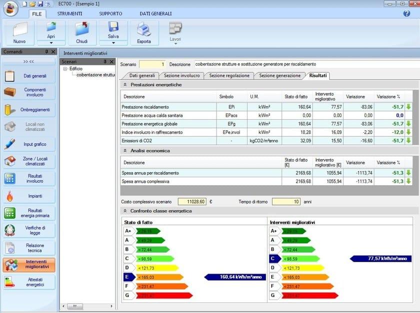 Energy certification EC786 San Marino by EDILCLIMA