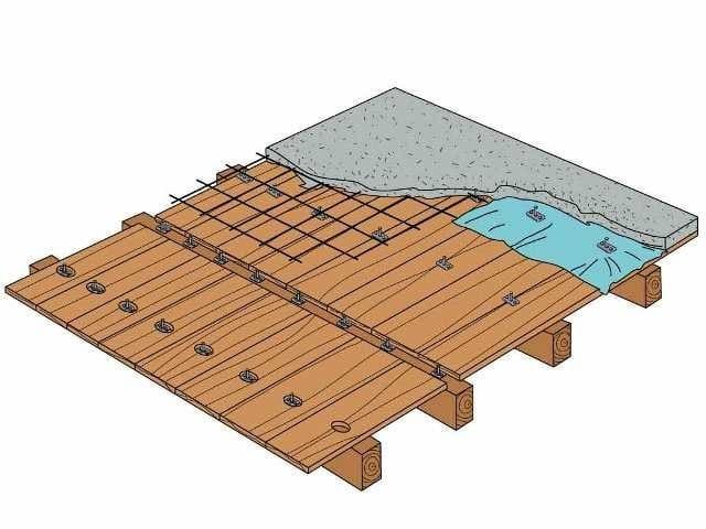Solaio in legno prezzo