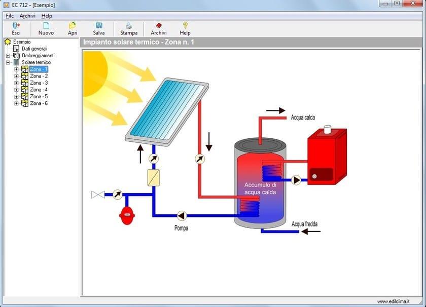 Solar, photovoltaic plant calculation EC712 - SOLARE TERMICO - EDILCLIMA