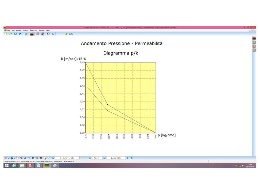 Slope stability test LUGEON by Aztec Informatica