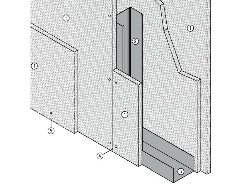 Fireproof panel for interior partition MGO FIRE PLUS® W75/127 - EI180 - ITP