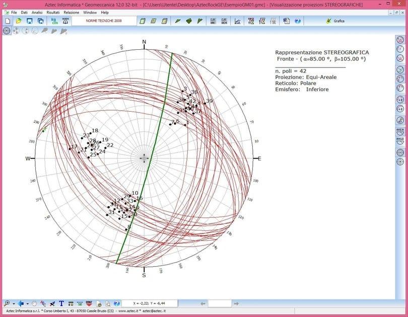 Slope stability test GEOMECCANICA - Aztec Informatica