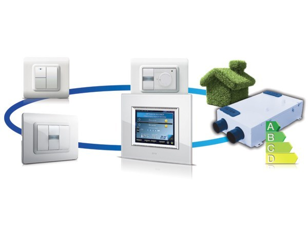 Home automation system for HVAC control for households DOMINAplus | VMC integration - AVE
