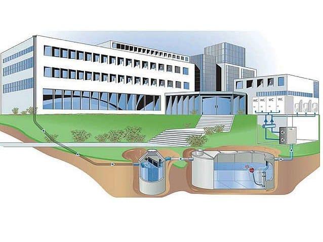 neutra rainwater recovery system by pozzoli depurazione
