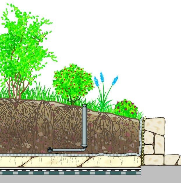 Giardini pensili perliroof intensivo perlite italiana for Sezione tetto giardino