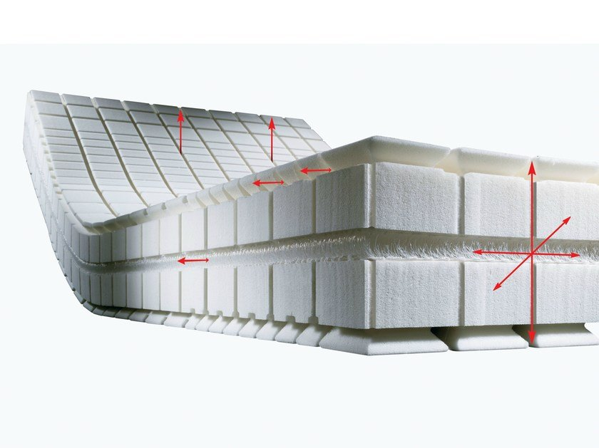 Polyurethane foam mattress AIR DREAM 4000 - Hülsta-Werke Hüls
