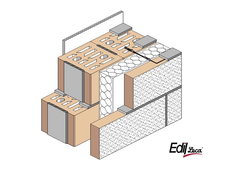 Thermal concrete block Muratura termoisolante a facciavista - EDIL LECA Divisione MURATURE