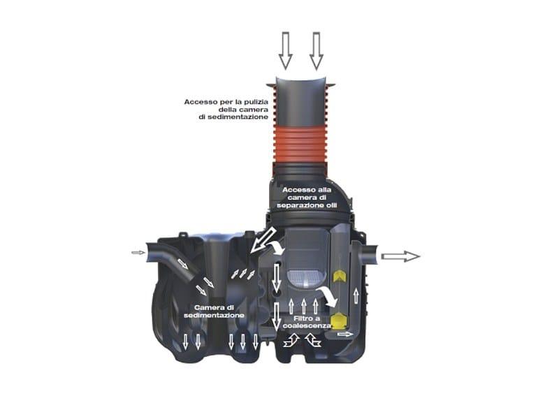 Oil separator, de-oiler and grease separator CERTARO NS - WAVIN ITALIA