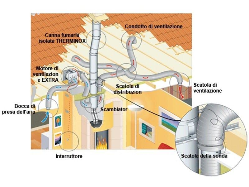 Tubazione per impianto di riscaldamento confort tubazione per caminetti - Recuperateur de chaleur poujoulat ...