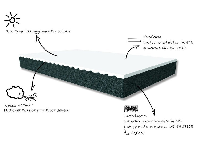 Graphite-enhanced EPS Exterior insulation system GRAFITENE® - Cabox