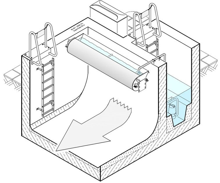 Bath, cistern and tank for water system Sistema lavaggio vasche UFT FluidFlush by POZZOLI DEPURAZIONE