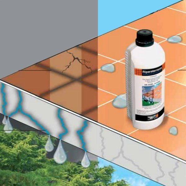 Surface water-repellent product Ripara Terrazza® by TECNORED