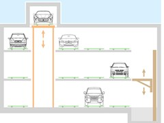 Sistema di parcheggio automaticoLINE PARK - PARKPIÙ
