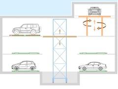 Sistema di parcheggio automaticoTRASLO PARK T - PARKPIÙ