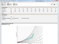 - Umidità superficiale critica e condensazione interstiziale VERIFICA TERMOIGROMETRICA PARETI BIM - ATH ITALIA - Divisione software