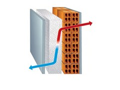 - Exterior EPS insulation system ISOLPIÙ K8 - Sive