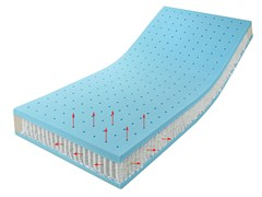 - Packed springs polyurethane foam mattress TOP POINT 4000 SUITE - Hülsta-Werke Hüls