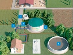 - Biogas power plant MANNIEASY - MANNI ENERGY