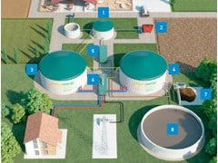 - Biogas power plant MANNIPOWER - MANNI ENERGY