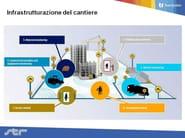 Sicurezza cantiere e gestione dei progetti STR VISION TEAMWORK - STR - TSS S.p.A. - Gruppo TeamSystem