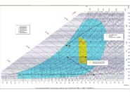 Calculation of summer air-conditioning system AHH - ATH ITALIA - Divisione software