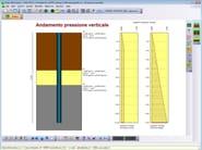 Andamento pressione verticale