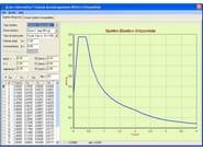 Processing geotechnical, penetrometer test AZTEC UTILITY - Aztec Informatica