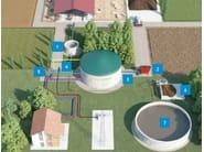 Biogas power plant MANNISMART - MANNI ENERGY