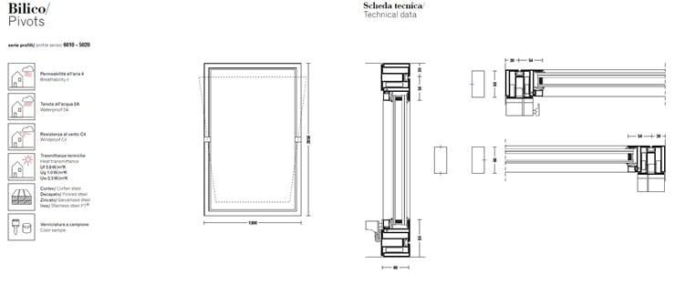 Schwingflügelfenster detail  Schwingflügelfenster aus Stahl 20/10® | Schwingflügelfenster By ...
