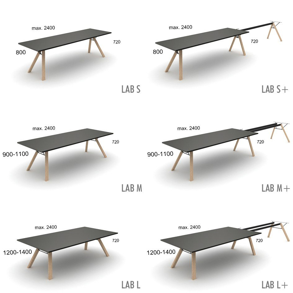 lab table de r union avec passe c bles collection lab by. Black Bedroom Furniture Sets. Home Design Ideas